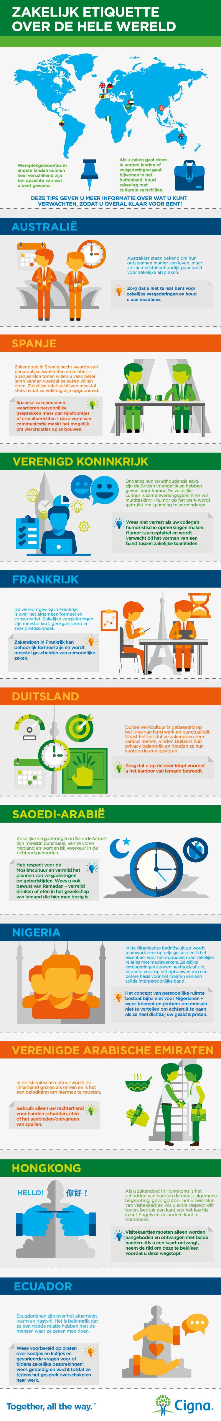Infographic Zakelijke etiquette wereldwijd