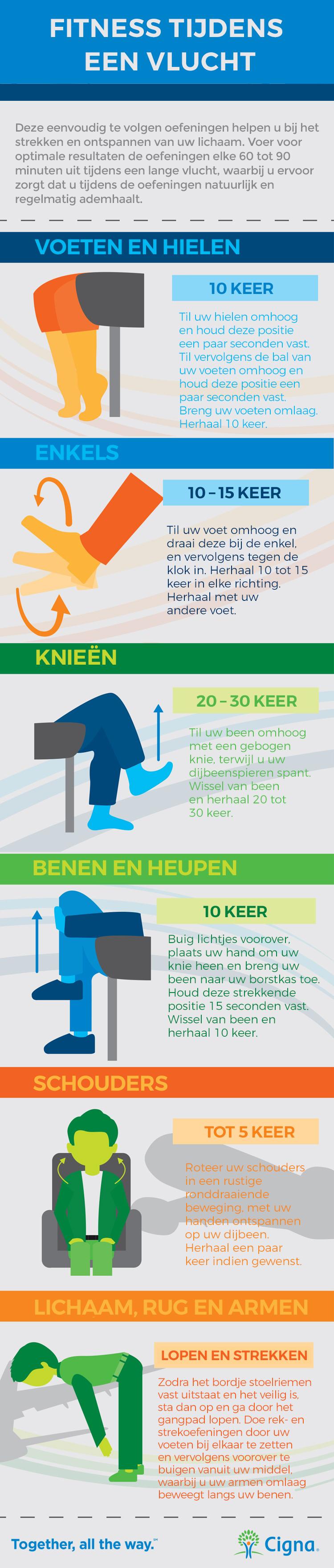Fitness voor reizigers